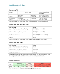 Free 9 Blood Chart Examples Samples In Pdf Examples