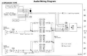 1994 nissan pickup wiring diagram data wiring diagrams \u2022 Mitsubishi Mini Truck Wiring Diagram free nissan wiring schematics data wiring diagrams u2022 rh naopak co 1994 nissan pickup starter wiring