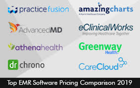 Amazing Charts Pricing Top Emr Software Pricing Comparison 2019 Emrsystems Blog