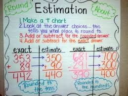 Rounding Anchor Chart 4th Grade 18 Estimation Activities That Take The Guesswork Out Of