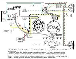 1931 ford model a electrical problem technical antique post 35932 143141748918 thumb jpg here s a wiring diagram for the model