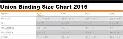 K2 Binding Size Chart 20 All Inclusive Drake Snowboard Bindings Size Chart