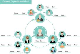 Organization Chart Xls Org Chart Template 40 Organizational Chart Templates Word