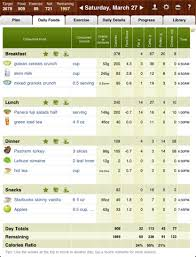 Food And Exercise Diary Mynetdiary Food And Exercise Diary For Ipad Download