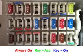 fuse box question toyota fj cruiser forum this is from my 2014 the side color is positive as others have mentioned sometimes that s on the top sometimes the bottom