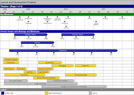 it project timeline gantt chart software swiftlight software