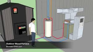 wood boiler wiring diagram the wiring diagram outdoor wood furnace typical install wiring diagram