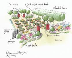 Small Picture Formal potager design from the Landscape Architecture firm
