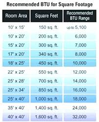 Ac Size Chart Btu Air Conditioning Room Size Greenideal Co