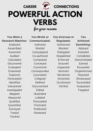 Words To Use In Cover Letters Words Cover Letter Under Fontanacountryinn Com