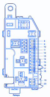 toyota mr fuse diagram wiring diagrams