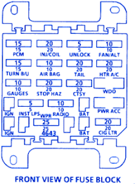 index of wp content uploads 2016 08 buick century 1994 front view fuse box diagram 220x300 gif