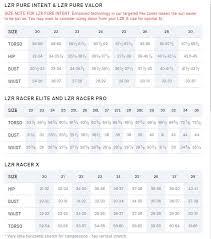 Speedo Lzr Size Chart