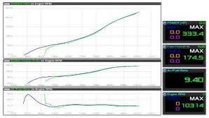 Alba Racing Yxz1000r 400hp Performance Package