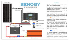 pole mount solar wiring diagrams wiring library amazon com renogy 50 watts 12 volts monocrystalline solar panel garden outdoor