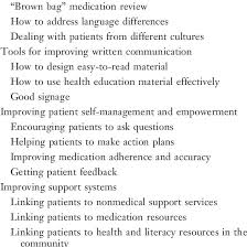 Tools Topics Included In The Health Literacy Universal