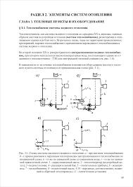 Контрольно оценочные материалы для итоговой аттестации 21 На каком из рисунков показана схема системы насосного водяного отопления при местном теплоснабжении