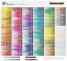 The Spoonflower Color Map Is Designed