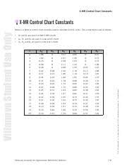 X And R Chart Examples 093_x Bar And R Chart Example X Bar And R Chart Example