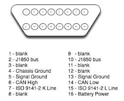 obd2 wiring pinout obd2 image wiring diagram