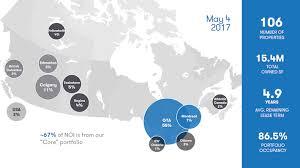 dretf dream office reit portfolio at may 4 2017 dream office 5 amazing o86 amazing