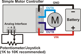 pololu 4 4 connecting a potentiometer or analog joystick wiring diagram for connecting a potentiometer or joystick to a simple motor controller