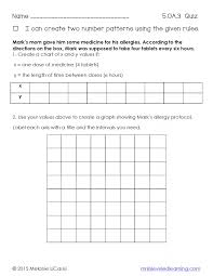 Worksheet Templates : 79 Best Expressions, Equations ...