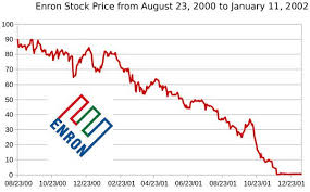 The Next Enron The End Of Cheap Debt