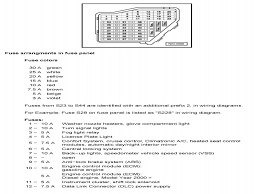 gmc sierra mk1 (2003 2004) fuse box diagram auto genius mk3 golf fuse box location at Vr6 Fuse Box Diagram