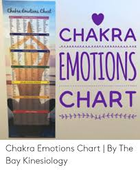 Kinesiology Emotion Chart Chakra Emotions Chart Chakra Emotions Chart By The Bay
