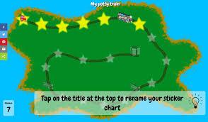 Free Potty Training Chart Blog Withcode Uk