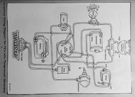 easy rider wiring diagram just another wiring diagram blog • easy rider wiring diagram wiring diagrams rh 10 3 3 jennifer retzke de badlands wiring diagrams