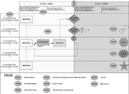 The Eight Fields Npd Process Mapping Tool 8fm Download