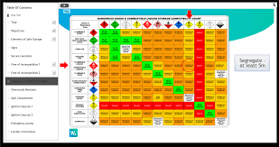 Dangerous Goods Separation Chart How To Safely Store Dangerous Goods Workplace Chemistry