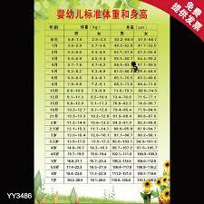 17 Most Popular Asian Height Chart