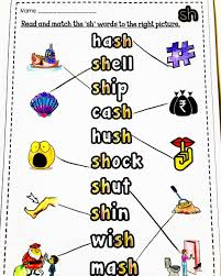 Our jolly phonics logo, of over 30 years, has needed updating. Englishworksheets Hashtag On Twitter