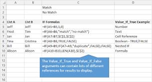 If Function Excel If Function Explained How To Write An If Statement Formula In Excel