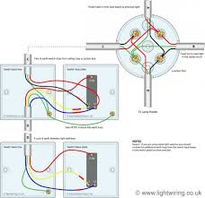 two way switching (3 wire system, old cable colours) using a