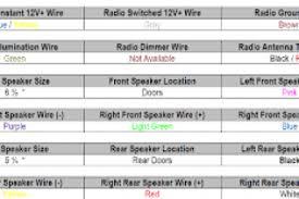 1997 toyota 4runner stereo wiring diagram 4k wallpapers 2001 toyota 4runner radio wiring diagram at 2002 Toyota 4runner Radio Wiring Diagram