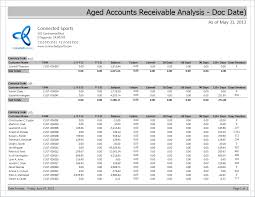 Aged Accounts Receivable Connected Business Community Accounts Receivable Aging Report