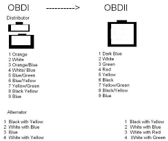 716226 obd2a harness obd1 distributor help on obd port connector wiring diagram
