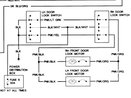 97 f150 door lock i understand that the f150 uses the bidirectional actuator and located this diagram as well as the one from my service manual posted image the alarm