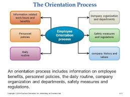 Employee Training Powerpoint Powerpoint Presentation By Charlie Cook The University Of West