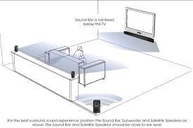 vizio sb sound bar review click to enlarge