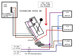 chevy 4wd actuator wiring diagram simple wiring diagram site chevy 4wd actuator wiring diagram