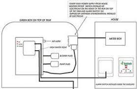 switchboard wiring diagram australia domestic switchboard wiring Switchboard Wiring Diagram switchboard wiring diagram australia switchboard wiring diagram australia switchboard wiring diagram australia