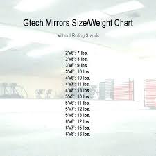 5 Foot 9 Weight Chart 2 Foot By 3 Foot Mirror Imahappycamper Co