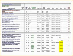 Project Management Sheet Sample Time Tracking Excel Ate An