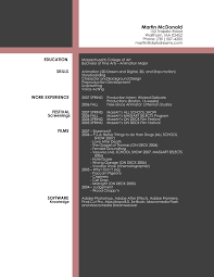 Artist Resume Sample 20 Makeup Instructor Examples 17 Art Subway