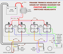 car headlight wiring diagram car image wiring diagram new era relay wiring diagram for spotlights wiring diagram on car headlight wiring diagram